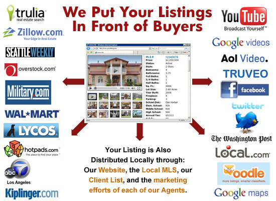 Places For People Website For Properties To Rent